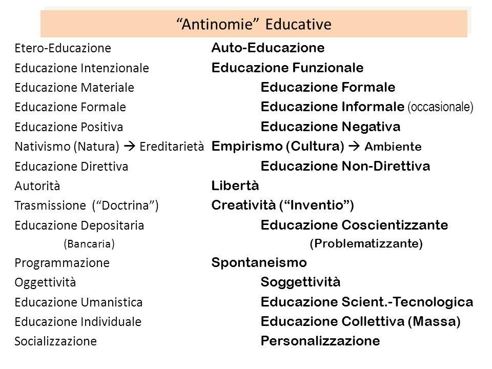 Antinomie Educative Etero-Educazione Auto-Educazione Educazione Intenzionale Educazione Funzionale Educazione Materiale Educazione Formale Educazione