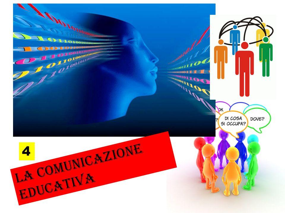 LA COMUNICAZIONE EDUCATIVA 4