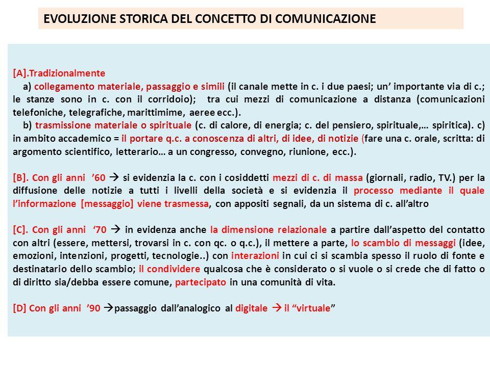 [A].Tradizionalmente a) collegamento materiale, passaggio e simili (il canale mette in c. i due paesi; un importante via di c.; le stanze sono in c. c