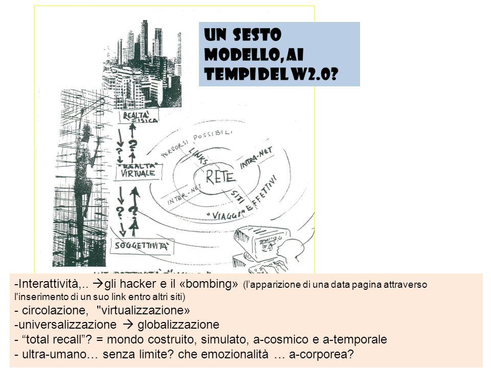 Un sesto modello, ai tempi del W2.0? -Interattività,.. gli hacker e il «bombing» (lapparizione di una data pagina attraverso l'inserimento di un suo l