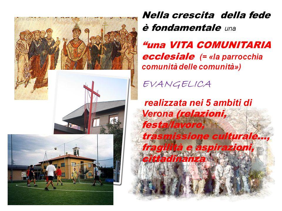 Nella crescita della fede è fondamentale una una VITA COMUNITARIA ecclesiale (= «la parrocchia comunità delle comunità») EVANGELICA realizzata nei 5 a
