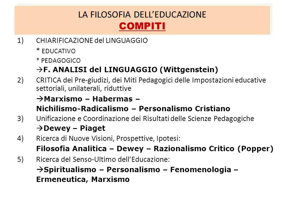 LA FILOSOFIA DELLEDUCAZIONE COMPITI 1)CHIARIFICAZIONE del LINGUAGGIO * EDUCATIVO * PEDAGOGICO F. ANALISI del LINGUAGGIO (Wittgenstein) 2)CRITICA dei P