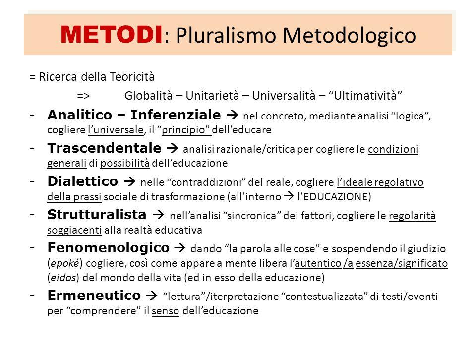 METODI : Pluralismo Metodologico = Ricerca della Teoricità =>Globalità – Unitarietà – Universalità – Ultimatività -Analitico – Inferenziale nel concre