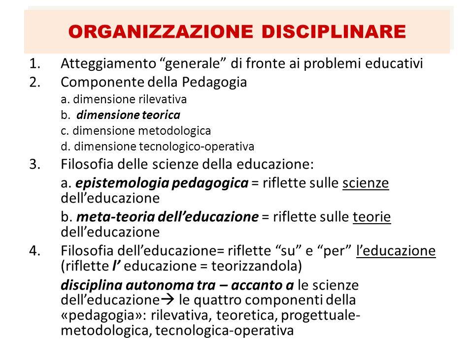 ORGANIZZAZIONE DISCIPLINARE 1.Atteggiamento generale di fronte ai problemi educativi 2.Componente della Pedagogia a. dimensione rilevativa b. dimensio