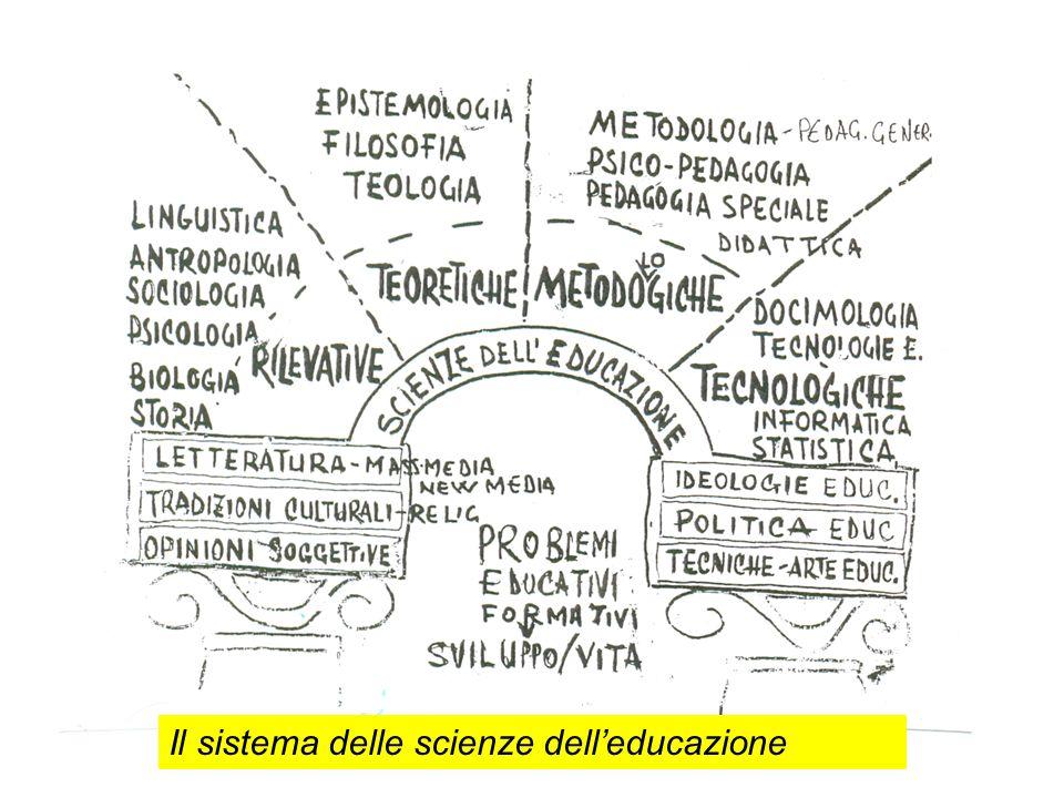 Il sistema delle scienze delleducazione