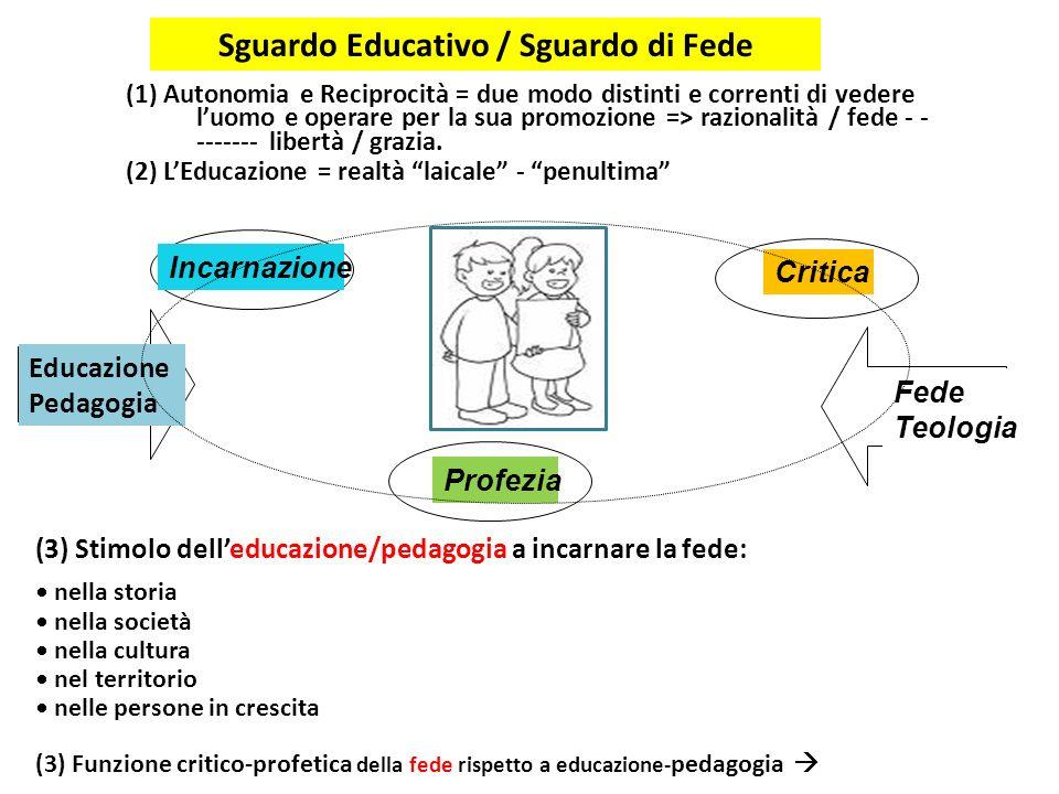Sguardo Educativo / Sguardo di Fede (1) Autonomia e Reciprocità = due modo distinti e correnti di vedere luomo e operare per la sua promozione => razi