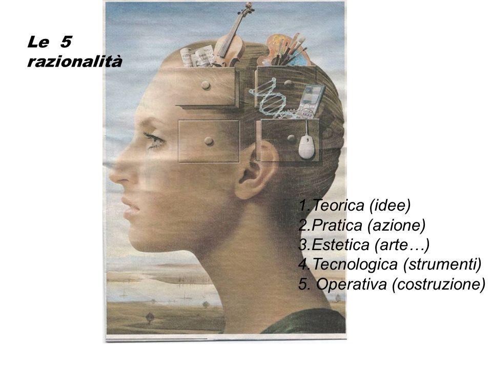 Le 5 razionalità 1.Teorica (idee) 2.Pratica (azione) 3.Estetica (arte…) 4.Tecnologica (strumenti) 5. Operativa (costruzione)