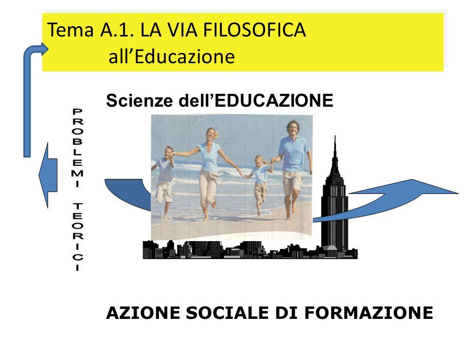 Tema A.1. LA VIA FILOSOFICA allEducazione Scienze dellEDUCAZIONE AZIONE SOCIALE DI FORMAZIONE