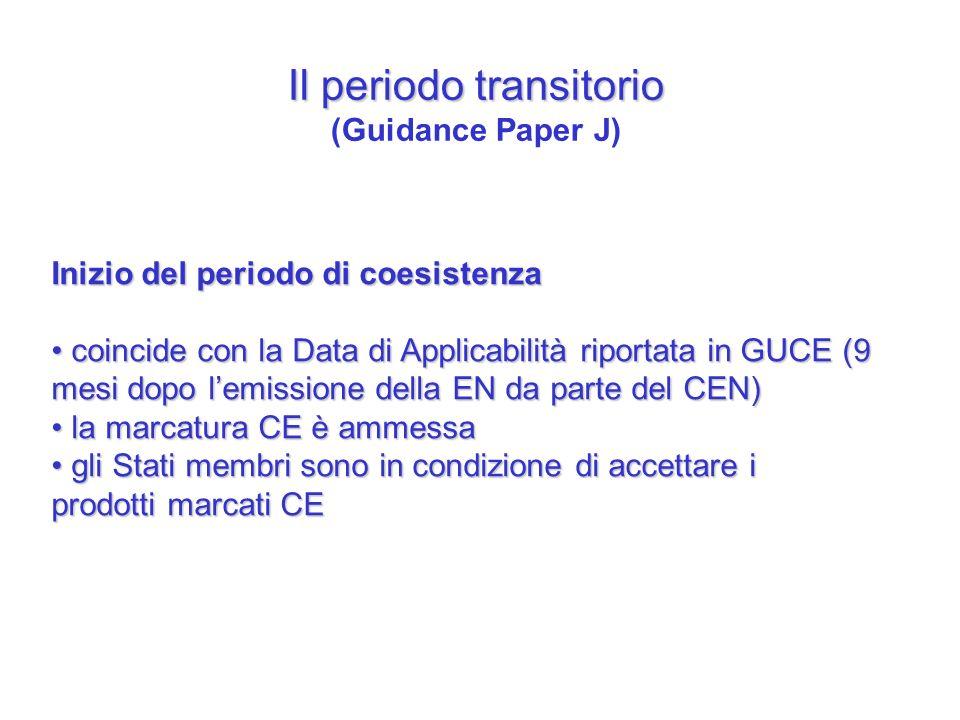 Il periodo transitorio Il periodo transitorio (Guidance Paper J) Inizio del periodo di coesistenza coincide con la Data di Applicabilità riportata in