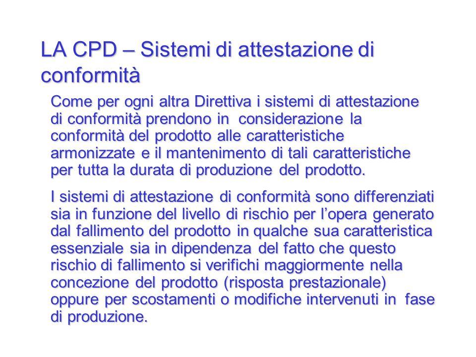 LA CPD – Sistemi di attestazione di conformità Come per ogni altra Direttiva i sistemi di attestazione di conformità prendono in considerazione la con