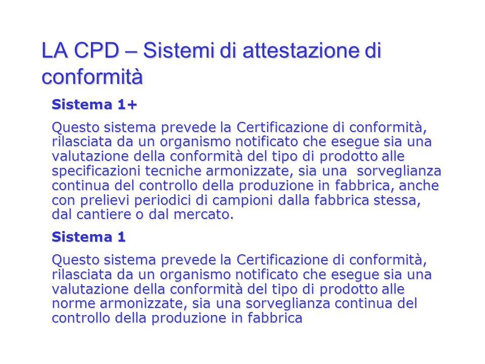 LA CPD – Sistemi di attestazione di conformità Sistema 1+ Questo sistema prevede la Certificazione di conformità, rilasciata da un organismo notificat