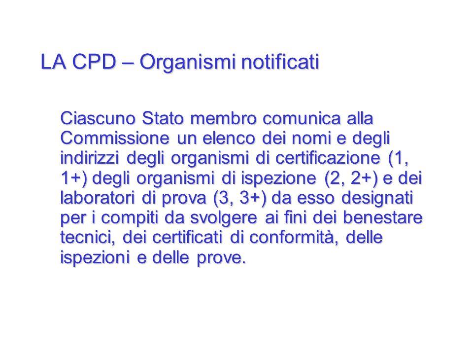 LA CPD – Organismi notificati Ciascuno Stato membro comunica alla Commissione un elenco dei nomi e degli indirizzi degli organismi di certificazione (