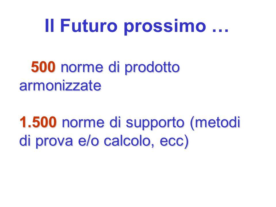 Il Futuro prossimo … 500 norme di prodotto armonizzate 500 norme di prodotto armonizzate 1.500 norme di supporto (metodi di prova e/o calcolo, ecc)