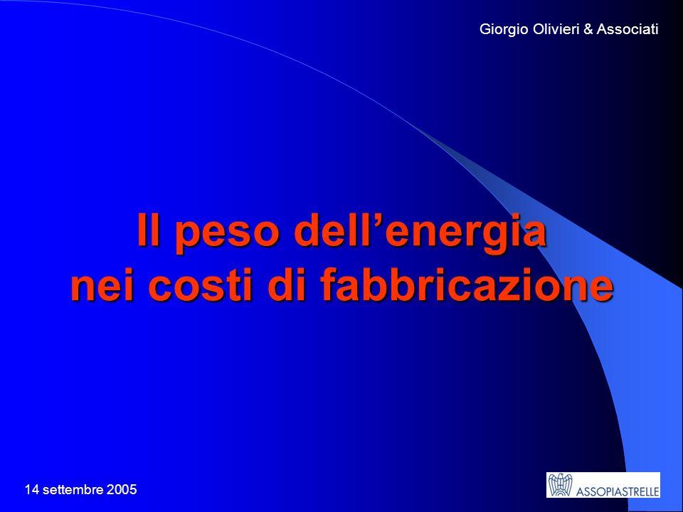 14 settembre 2005 Giorgio Olivieri & Associati Il peso dellenergia nei costi di fabbricazione