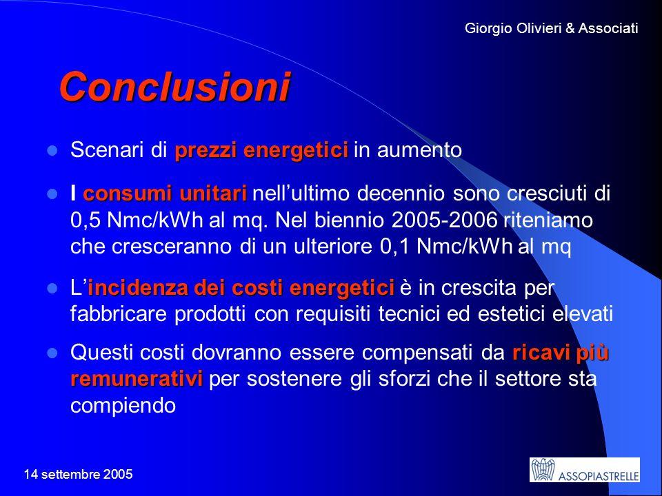 14 settembre 2005 Giorgio Olivieri & AssociatiConclusioni prezzi energetici Scenari di prezzi energetici in aumento consumi unitari I consumi unitari nellultimo decennio sono cresciuti di 0,5 Nmc/kWh al mq.