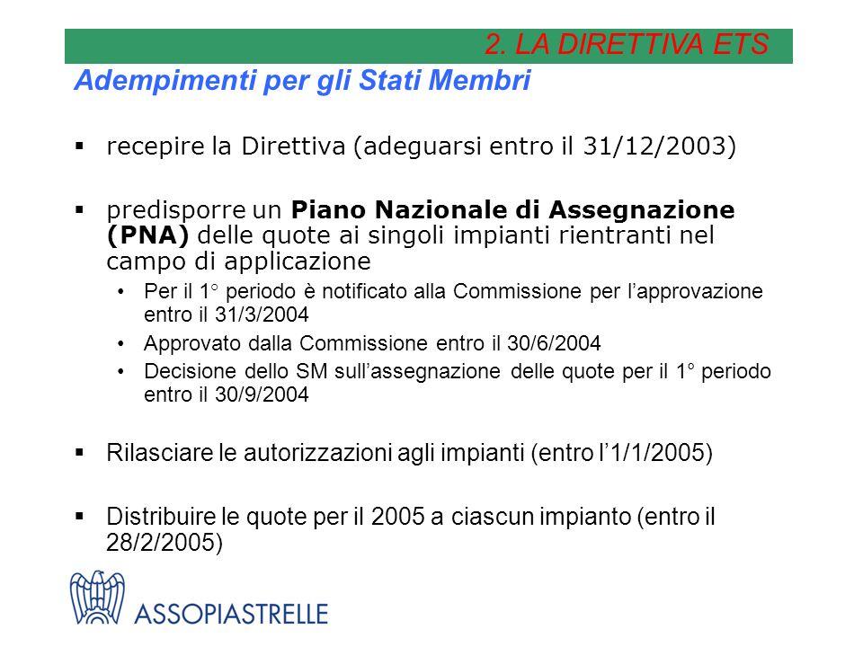 Adempimenti per gli Stati Membri recepire la Direttiva (adeguarsi entro il 31/12/2003) predisporre un Piano Nazionale di Assegnazione (PNA) delle quot