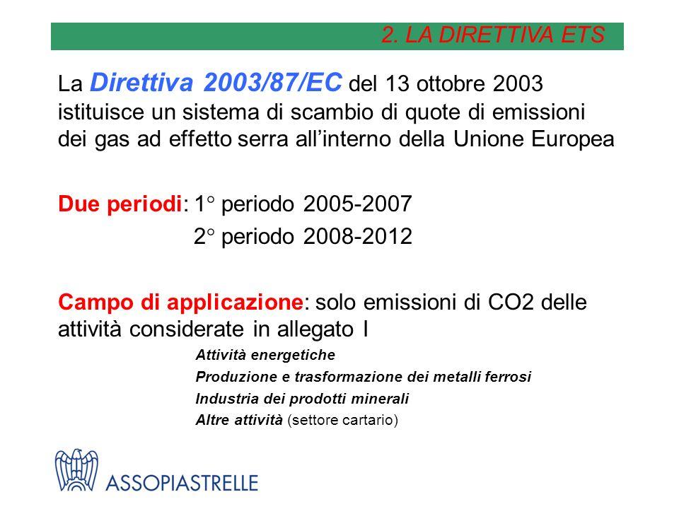 La Direttiva 2003/87/EC del 13 ottobre 2003 istituisce un sistema di scambio di quote di emissioni dei gas ad effetto serra allinterno della Unione Eu
