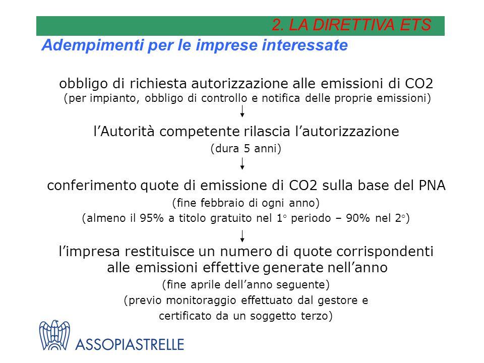 Adempimenti per le imprese interessate obbligo di richiesta autorizzazione alle emissioni di CO2 (per impianto, obbligo di controllo e notifica delle