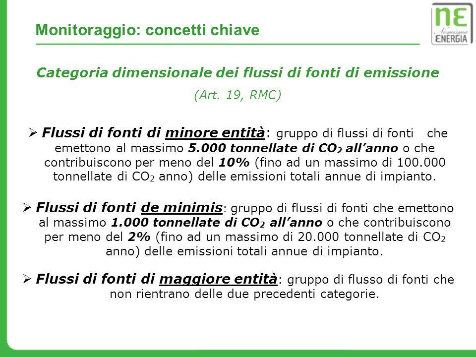 Flussi di fonti di minore entità: gruppo di flussi di fonti che emettono al massimo 5.000 tonnellate di CO 2 allanno o che contribuiscono per meno del