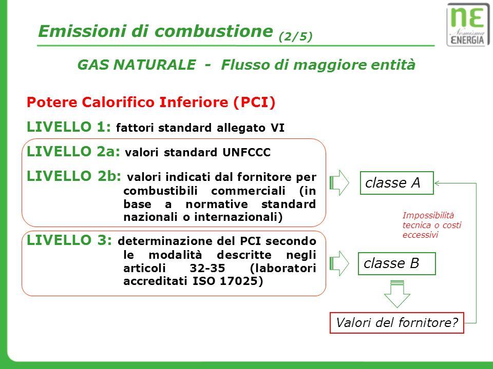 Potere Calorifico Inferiore (PCI) LIVELLO 1: fattori standard allegato VI LIVELLO 2a: valori standard UNFCCC LIVELLO 2b: valori indicati dal fornitore
