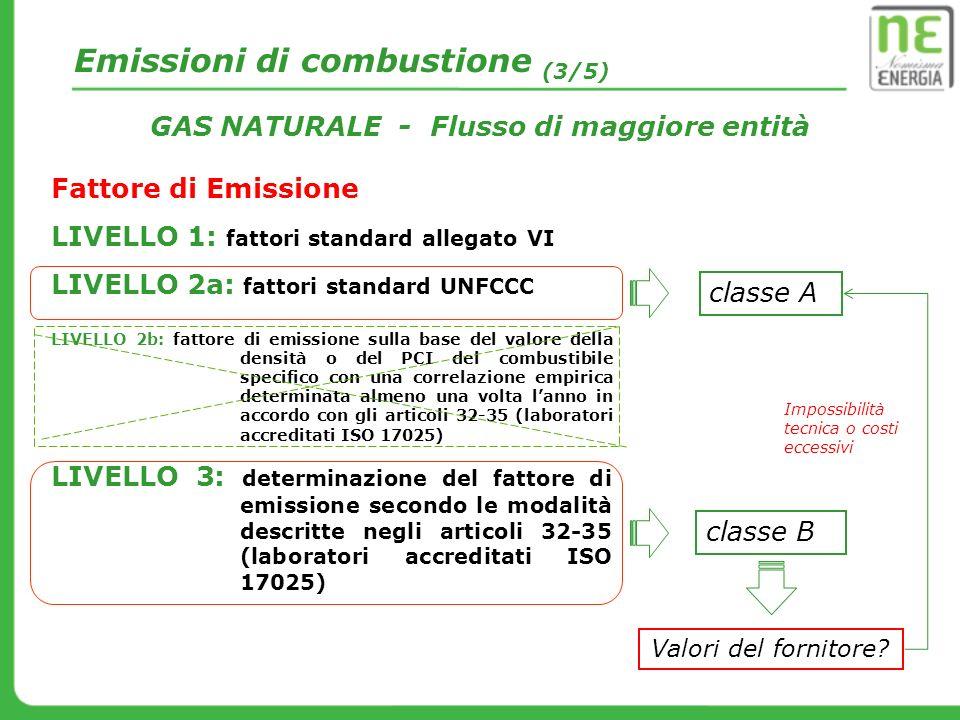 Fattore di Emissione LIVELLO 1: fattori standard allegato VI LIVELLO 2a: fattori standard UNFCCC LIVELLO 2b: fattore di emissione sulla base del valor