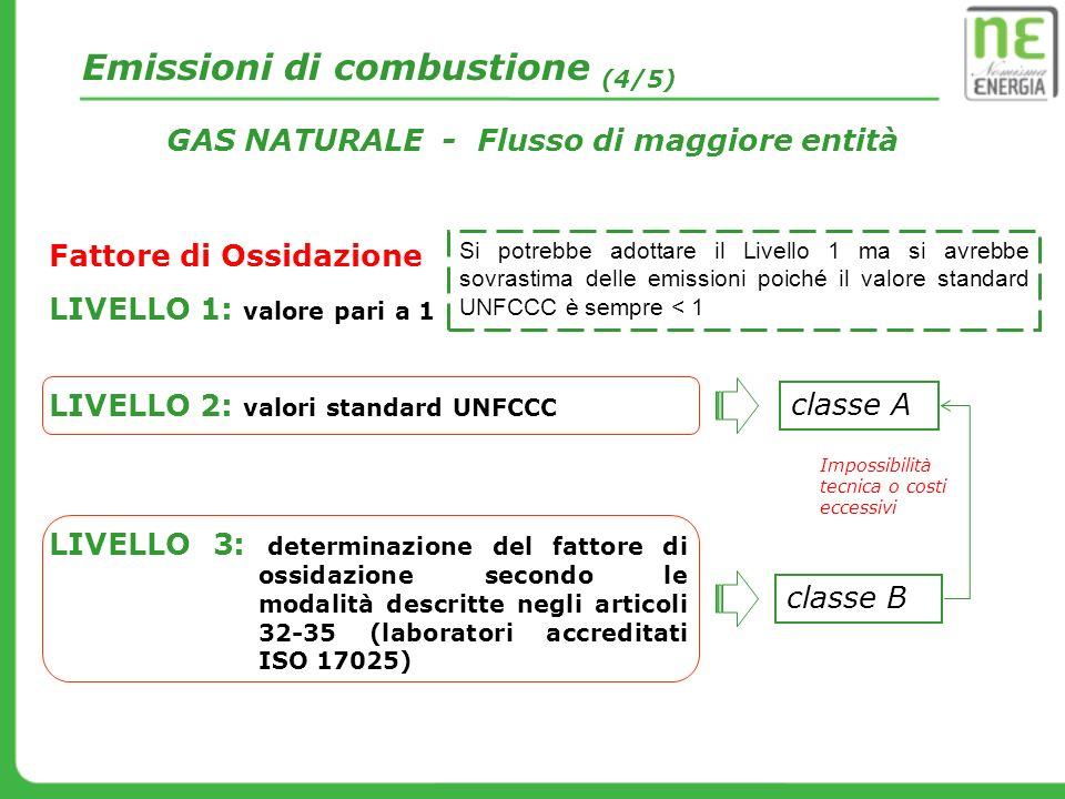 Fattore di Ossidazione LIVELLO 1: valore pari a 1 LIVELLO 2: valori standard UNFCCC LIVELLO 3: determinazione del fattore di ossidazione secondo le mo