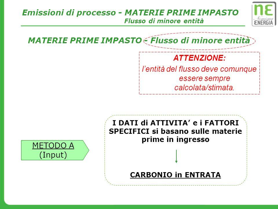 METODO A (Input) I DATI di ATTIVITA e i FATTORI SPECIFICI si basano sulle materie prime in ingresso CARBONIO in ENTRATA Emissioni di processo - MATERI