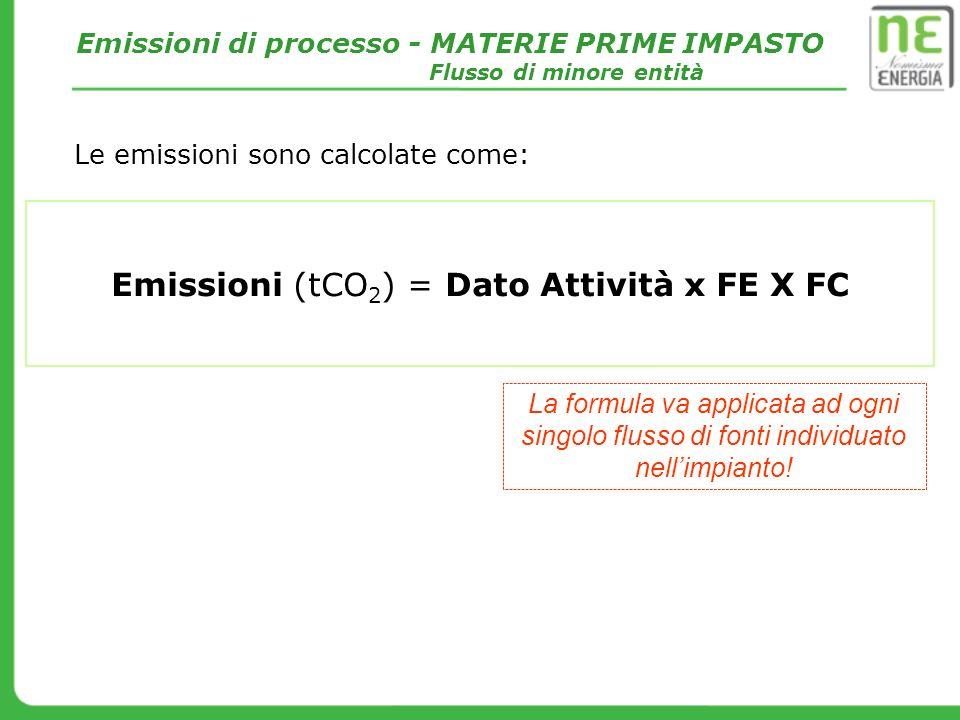 Emissioni di processo - MATERIE PRIME IMPASTO Flusso di minore entità Le emissioni sono calcolate come: Emissioni (tCO 2 ) = Dato Attività x FE X FC L
