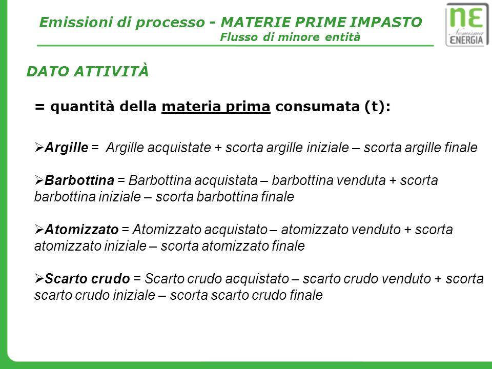 = quantità della materia prima consumata (t): Argille = Argille acquistate + scorta argille iniziale – scorta argille finale Barbottina = Barbottina a