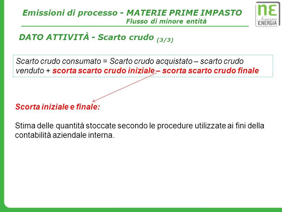 Scorta iniziale e finale: Stima delle quantità stoccate secondo le procedure utilizzate ai fini della contabilità aziendale interna. Emissioni di proc