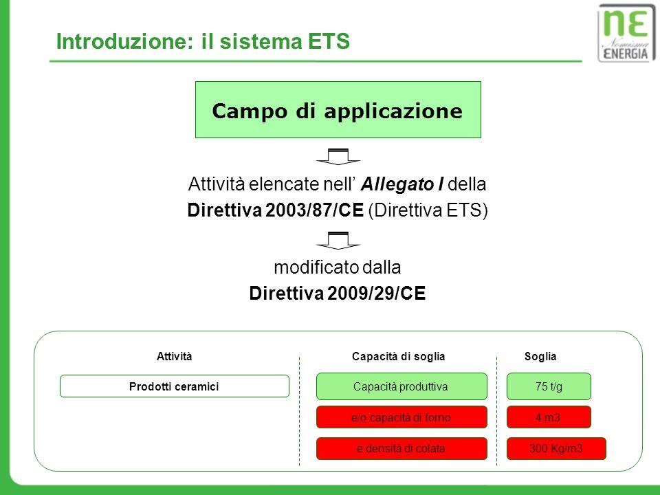 Campo di applicazione Attività elencate nell Allegato I della Direttiva 2003/87/CE (Direttiva ETS) modificato dalla Direttiva 2009/29/CE 4 m3e/o capac