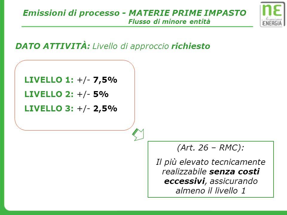 DATO ATTIVITÀ: Livello di approccio richiesto Emissioni di processo - MATERIE PRIME IMPASTO Flusso di minore entità LIVELLO 1: +/- 7,5% LIVELLO 2: +/-