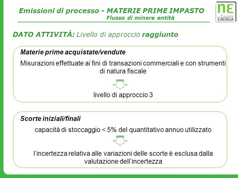 Materie prime acquistate/vendute Misurazioni effettuate ai fini di transazioni commerciali e con strumenti di natura fiscale livello di approccio 3 Sc