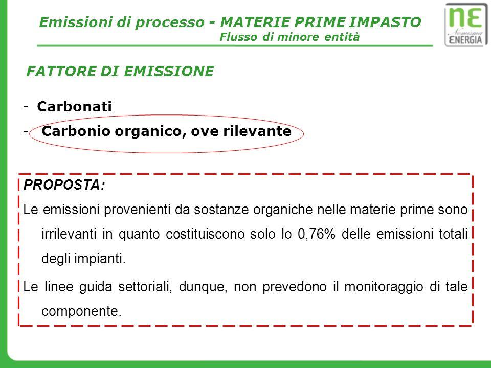 -Carbonati - Carbonio organico, ove rilevante FATTORE DI EMISSIONE Emissioni di processo - MATERIE PRIME IMPASTO Flusso di minore entità PROPOSTA: Le