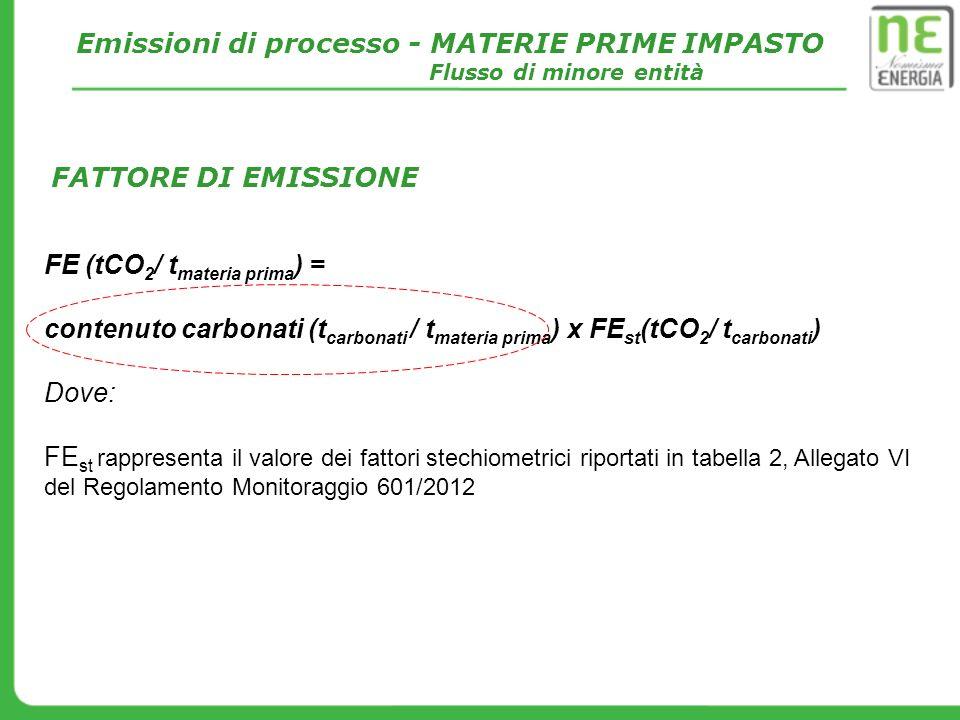 FE (tCO 2 / t materia prima ) = contenuto carbonati (t carbonati / t materia prima ) x FE st (tCO 2 / t carbonati ) Dove: FE st rappresenta il valore