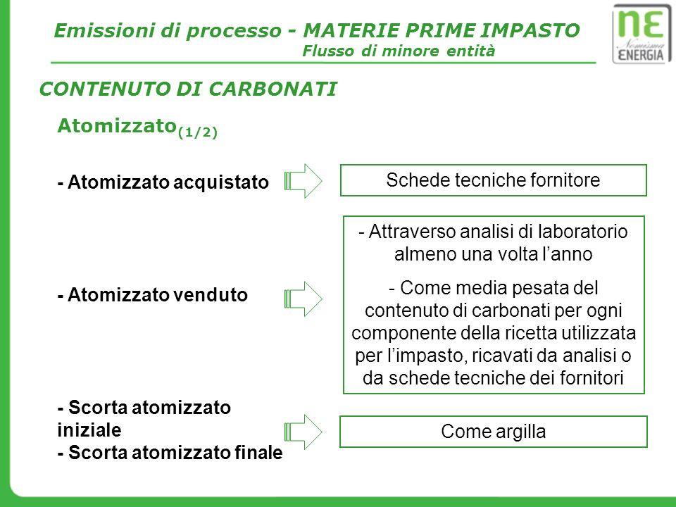 Atomizzato (1/2) - Atomizzato acquistato - Atomizzato venduto - Scorta atomizzato iniziale - Scorta atomizzato finale CONTENUTO DI CARBONATI Emissioni