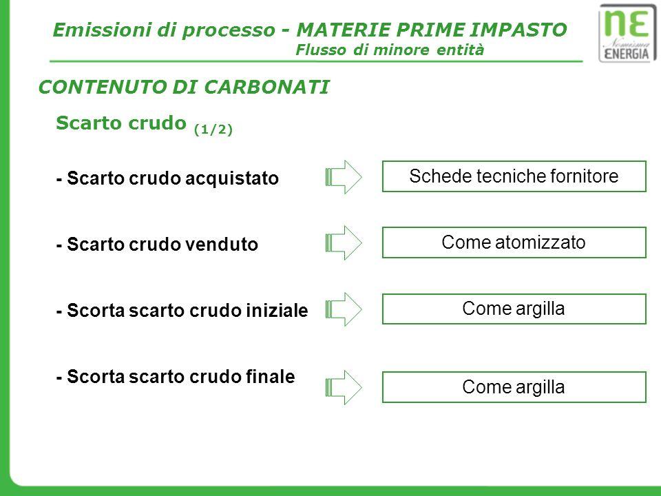 Scarto crudo (1/2) - Scarto crudo acquistato - Scarto crudo venduto - Scorta scarto crudo iniziale - Scorta scarto crudo finale CONTENUTO DI CARBONATI