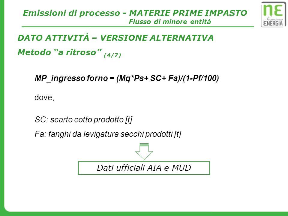 MP_ingresso forno = (Mq*Ps+ SC+ Fa)/(1-Pf/100) dove, SC: scarto cotto prodotto [t] Fa: fanghi da levigatura secchi prodotti [t] Emissioni di processo