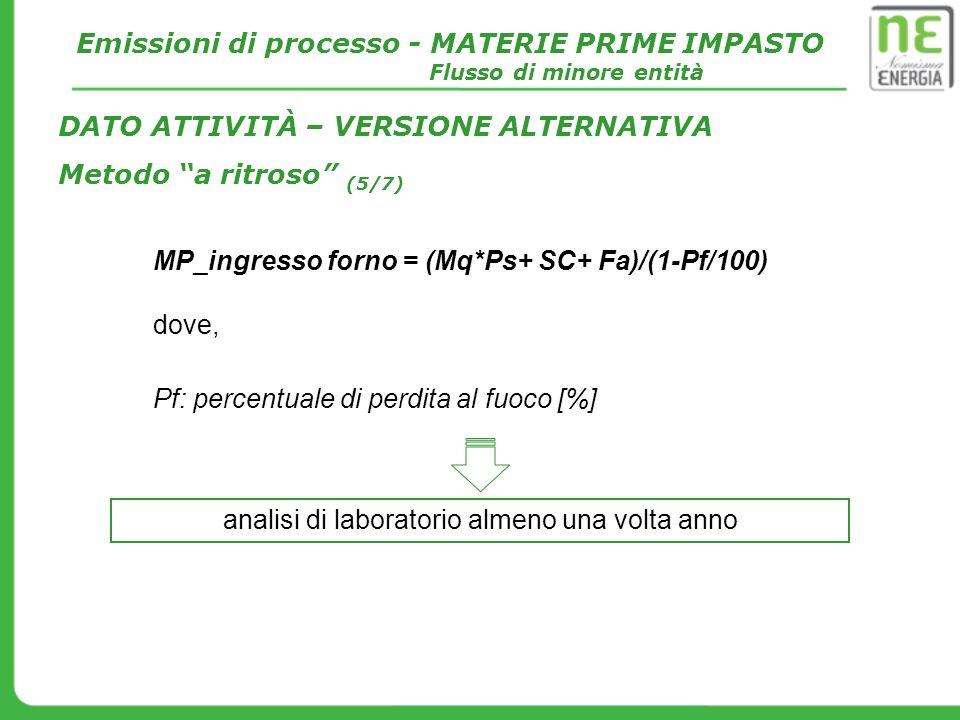 MP_ingresso forno = (Mq*Ps+ SC+ Fa)/(1-Pf/100) dove, Pf: percentuale di perdita al fuoco [%] Emissioni di processo - MATERIE PRIME IMPASTO Flusso di m