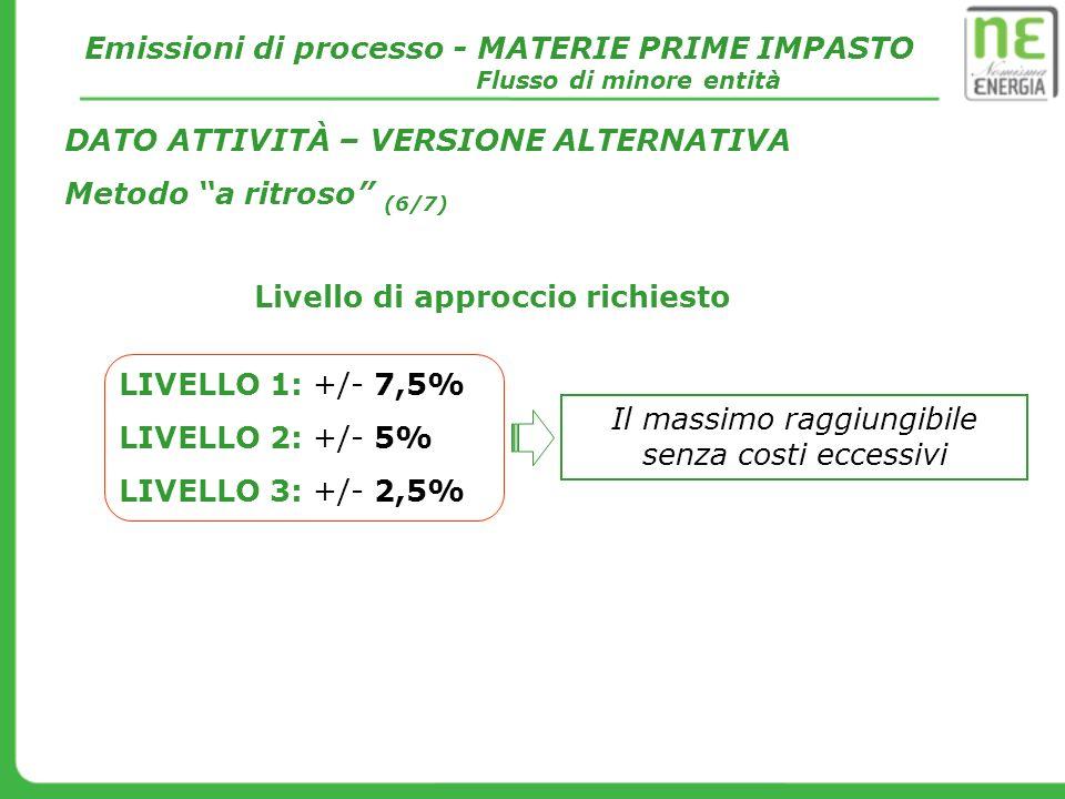 Livello di approccio richiesto Emissioni di processo - MATERIE PRIME IMPASTO Flusso di minore entità LIVELLO 1: +/- 7,5% LIVELLO 2: +/- 5% LIVELLO 3: