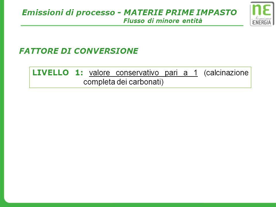 LIVELLO 1: valore conservativo pari a 1 (calcinazione completa dei carbonati) FATTORE DI CONVERSIONE Emissioni di processo - MATERIE PRIME IMPASTO Flu