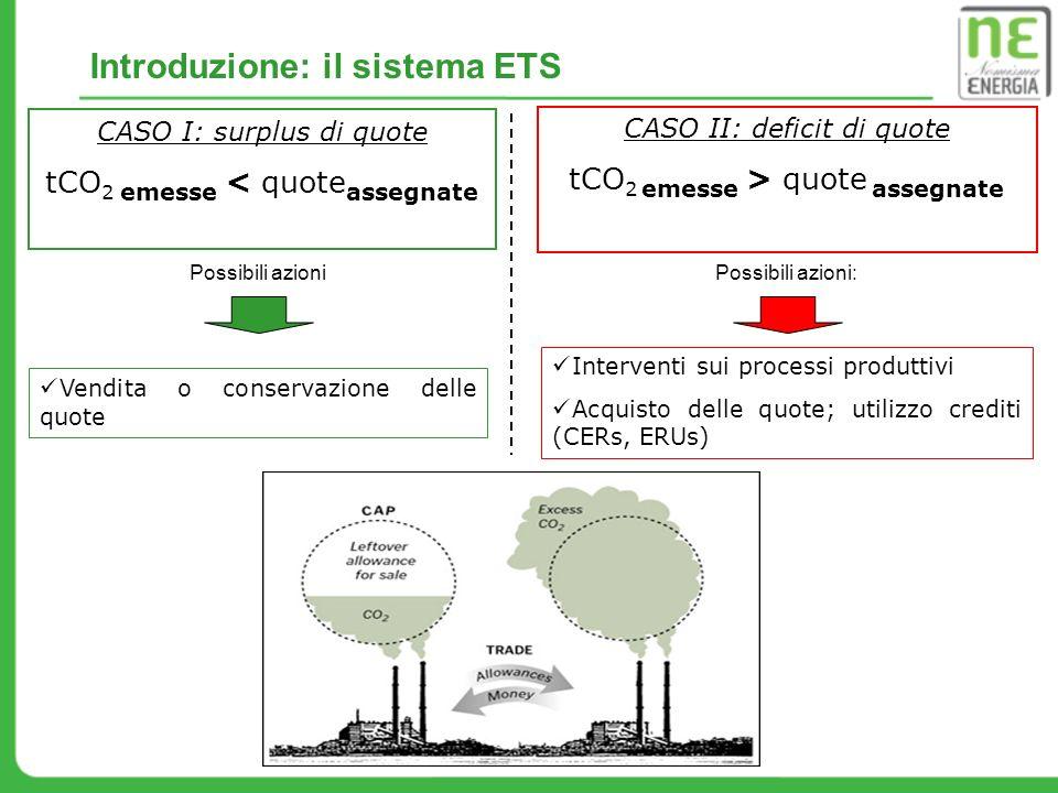 Obiettivo Monitoraggio: normativa di riferimento Il monitoraggio di tutte le emissioni di processo e di combustione riconducibili ad attività elencate nell allegato I della Direttiva 2009/29/CE, e relative a tutti i gas serra specificati.