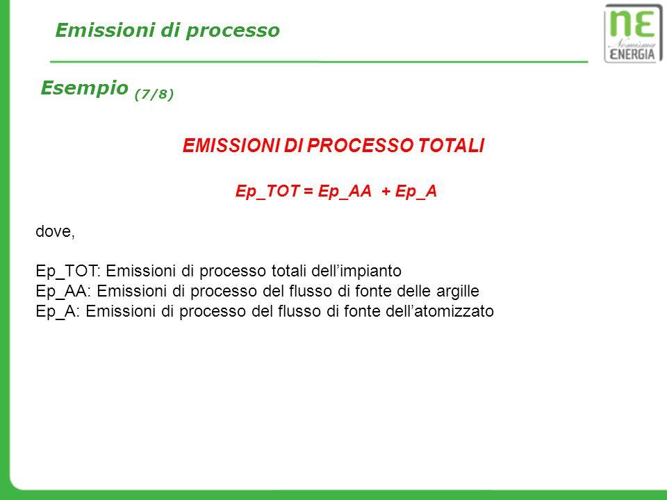 EMISSIONI DI PROCESSO TOTALI Ep_TOT = Ep_AA + Ep_A dove, Ep_TOT: Emissioni di processo totali dellimpianto Ep_AA: Emissioni di processo del flusso di