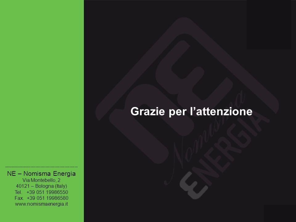 Novembre 2009 75 --------------------------------------------- NE – Nomisma Energia Via Montebello, 2 40121 – Bologna (Italy) Tel. +39 051 19986550 Fa