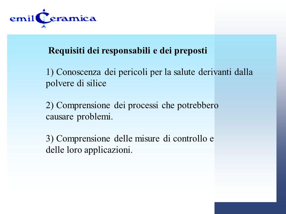 4) Conoscenza e comprensione della Guida alle Buone Pratiche e dell applicazione delle schede tecniche pertinenti
