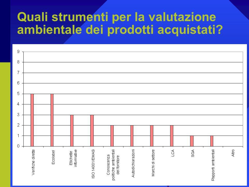Quali strumenti per la valutazione ambientale dei prodotti acquistati