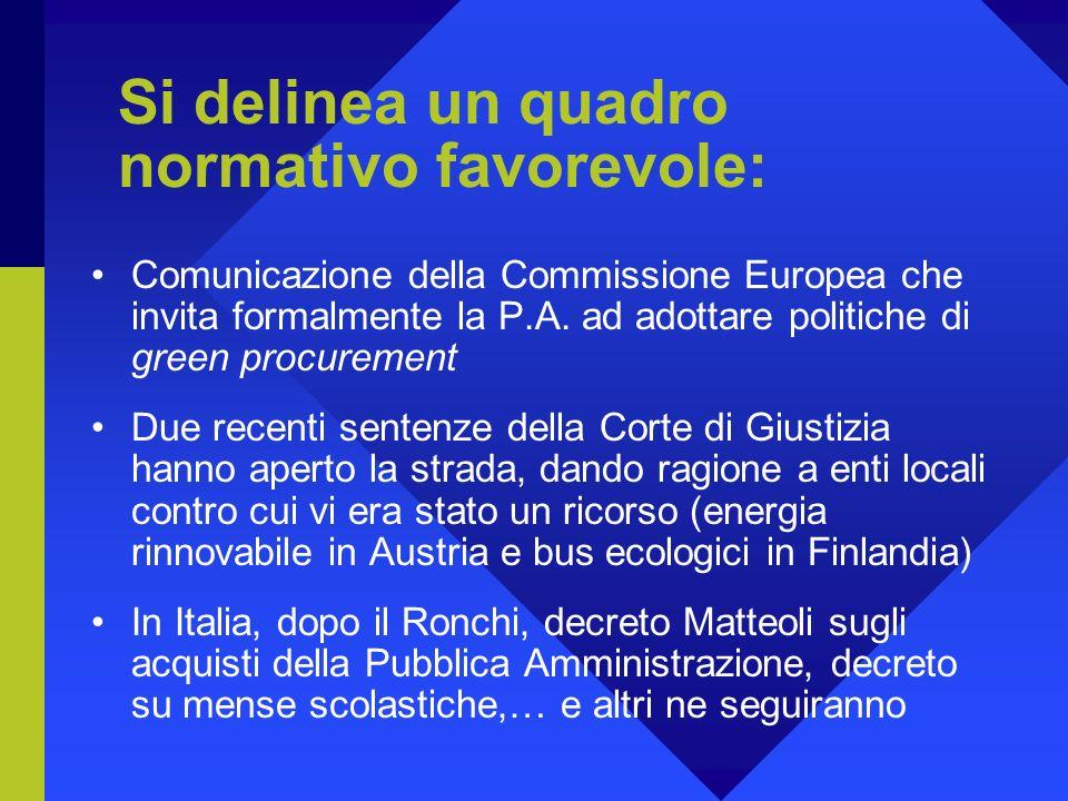 Si delinea un quadro normativo favorevole: Comunicazione della Commissione Europea che invita formalmente la P.A.