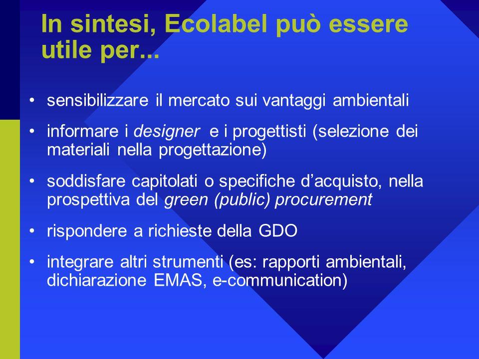 In sintesi, Ecolabel può essere utile per...