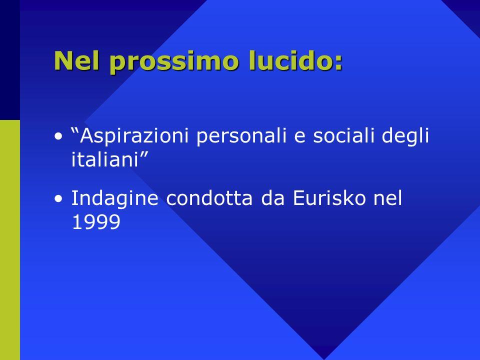 Nel prossimo lucido: Aspirazioni personali e sociali degli italiani Indagine condotta da Eurisko nel 1999