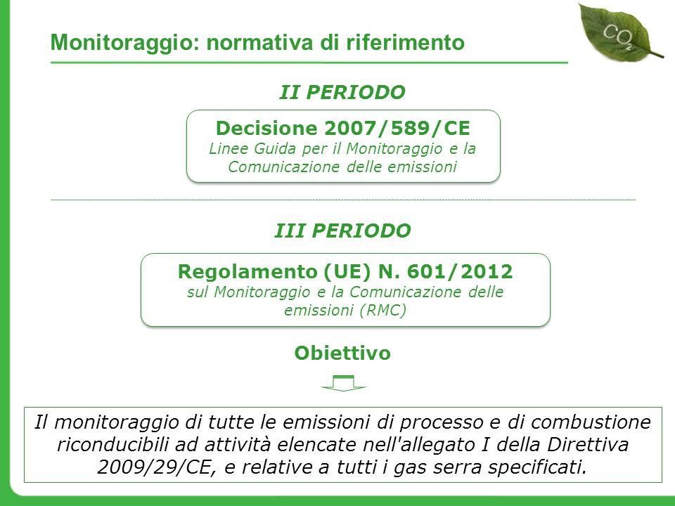 Obiettivo Monitoraggio: normativa di riferimento Il monitoraggio di tutte le emissioni di processo e di combustione riconducibili ad attività elencate